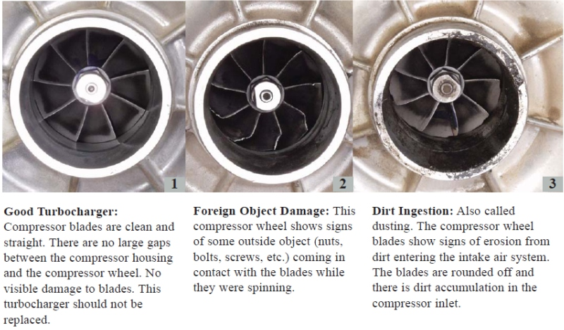 Best Ford Diesel Engine >> Just Found Out my E99 Does NOT have a Wicked Wheel - Page 4 - Ford Truck Enthusiasts Forums