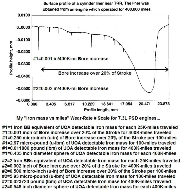te sel engine diagram pdf automotive wiring diagrams description 7 3 t444e engine diagram pdf wire get image about wiring diagrams t e sel engine diagram pdf